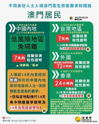 【圖文包】1月23日最新入境澳門衛生檢疫要求和措施